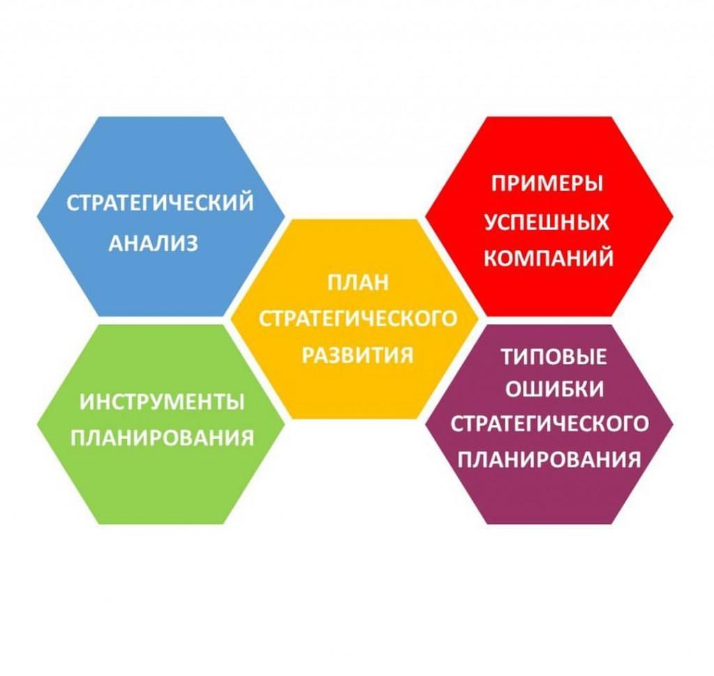 План развития компании